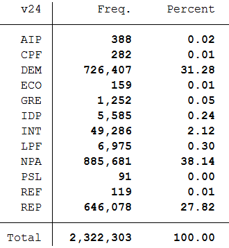 fl-2013-2016aug-new-registrations-by-party