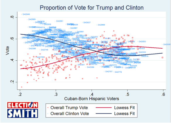 Cuban Vote for Trump Precinct PNG